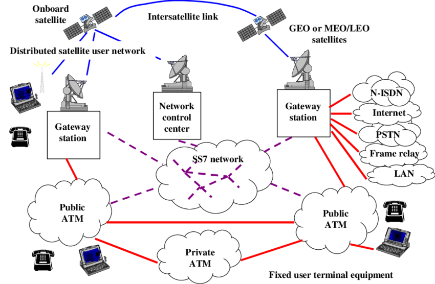 atm-network